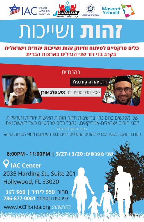 Zehut Forum | Israeli American Council
